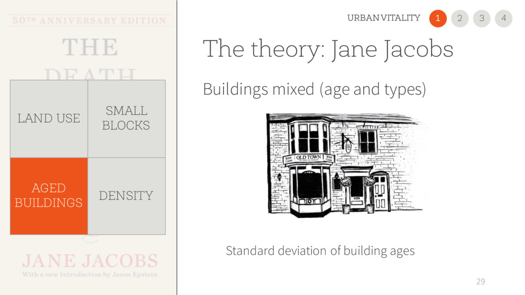 The theory: Jane Jacobs Buildings mixed (age an...