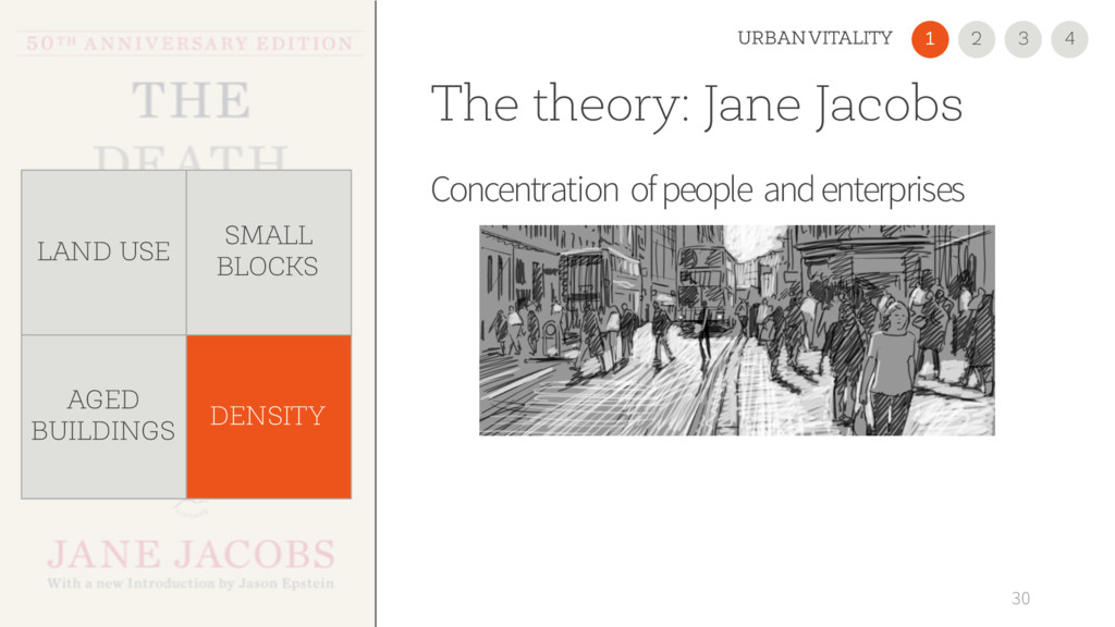 The theory: Jane Jacobs Concentration of people...