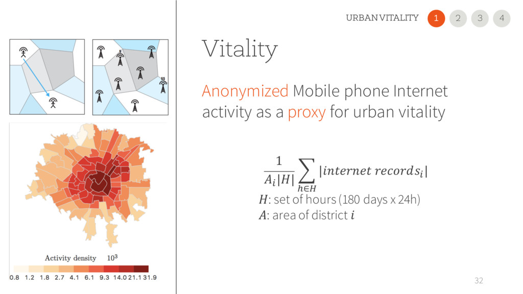 Vitality Anonymized Mobile phone Internet activ...