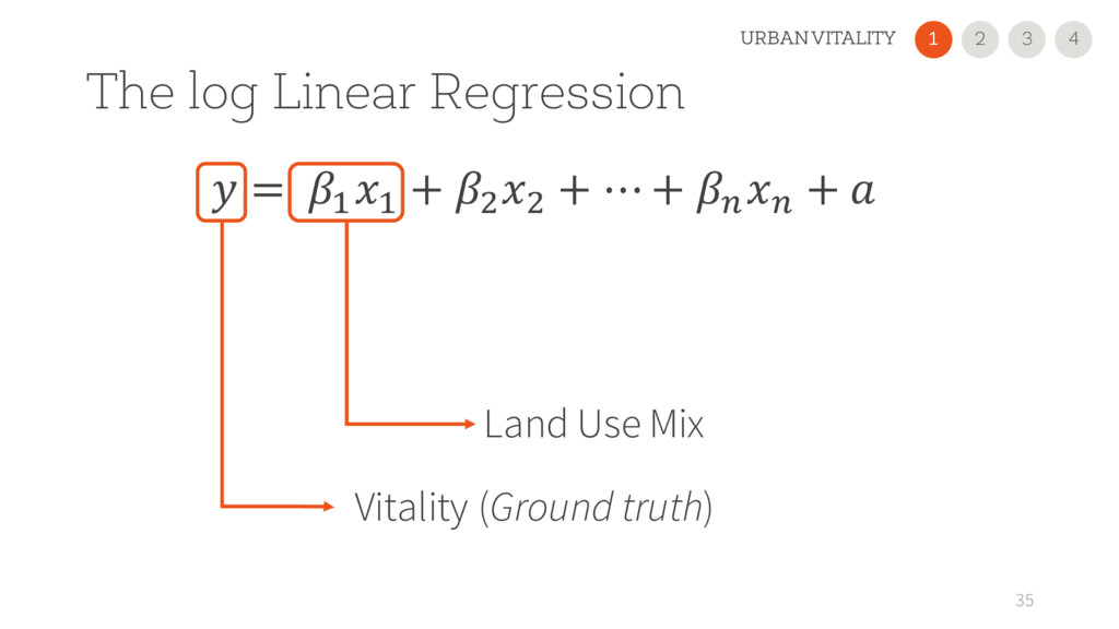 The log Linear Regression 35 Vitality (Ground t...
