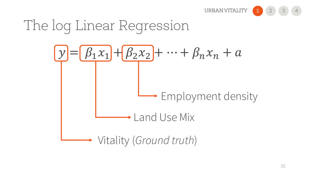 The log Linear Regression 36 Vitality (Ground t...