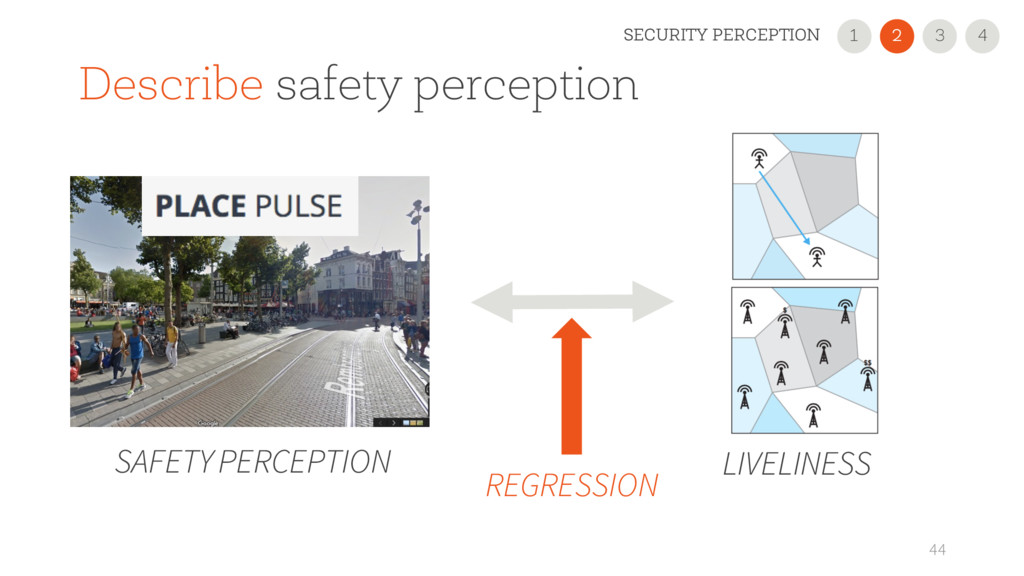 Describe safety perception 44 REGRESSION SAFETY...