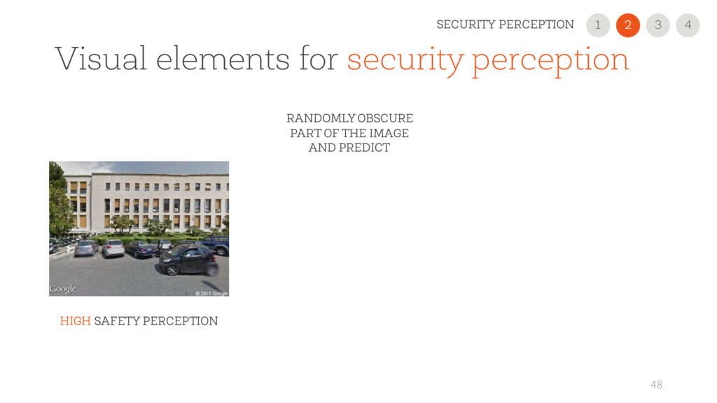 Visual elements for security perception 48 HIGH...