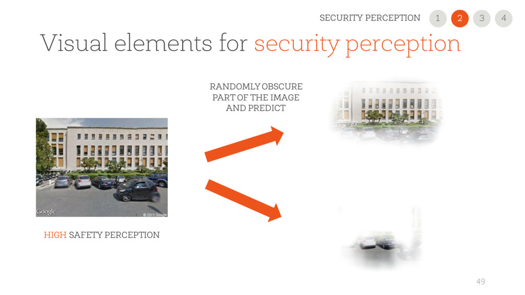 Visual elements for security perception 49 HIGH...