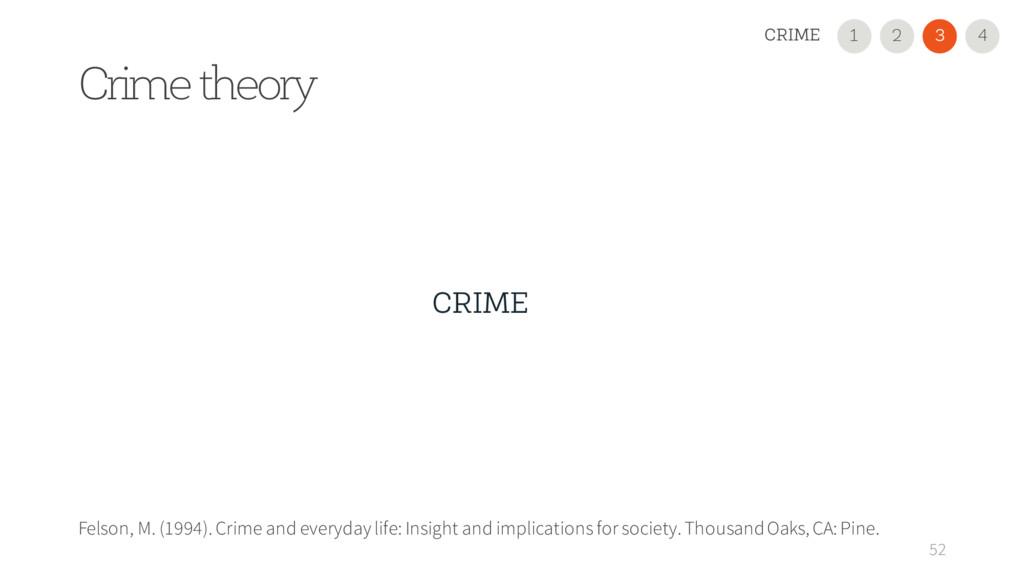 Crime theory 52 CRIME Felson, M. (1994). Crime ...