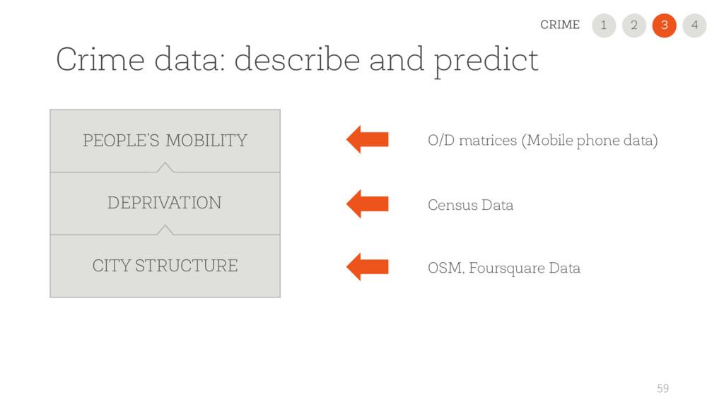 Crime data: describe and predict 59 PEOPLE'S MO...