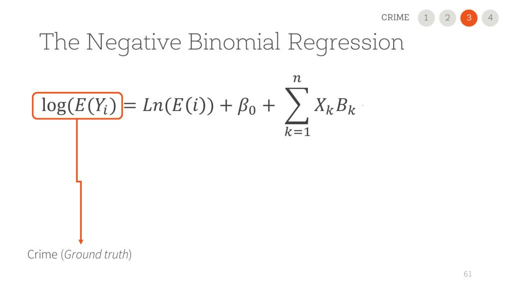 log ((% ) = (  ) + W + ( Y Y P Y[K + ( + P\+ ] ...