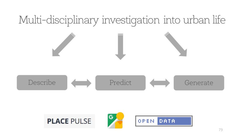 Multi-disciplinary investigation into urban lif...