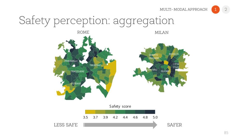 Safety perception: aggregation 85 1 2 MULTI- MO...