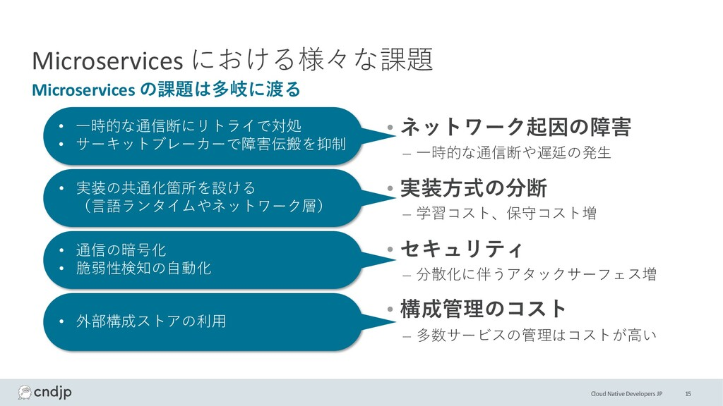 Cloud Native Developers JP Microservices における様々...