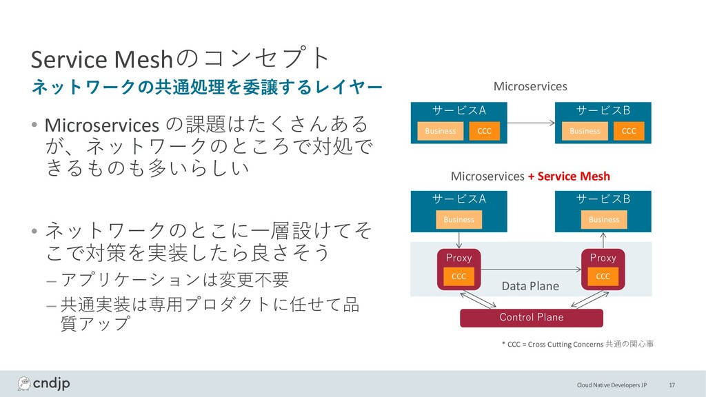 Cloud Native Developers JP Service Meshのコンセプト •...