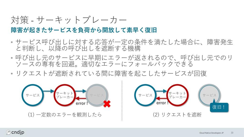 Cloud Native Developers JP 対策 - サーキットブレーカー • サー...