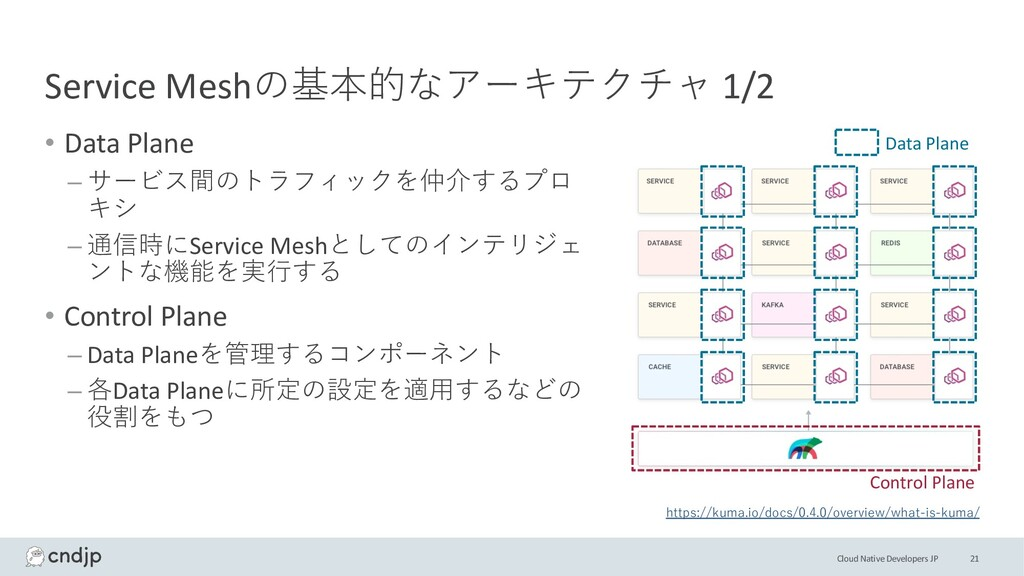 Cloud Native Developers JP Service Meshの基本的なアーキ...