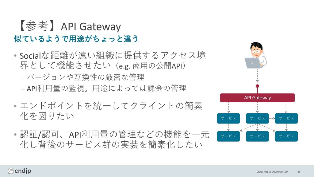 Cloud Native Developers JP 【参考】API Gateway • So...