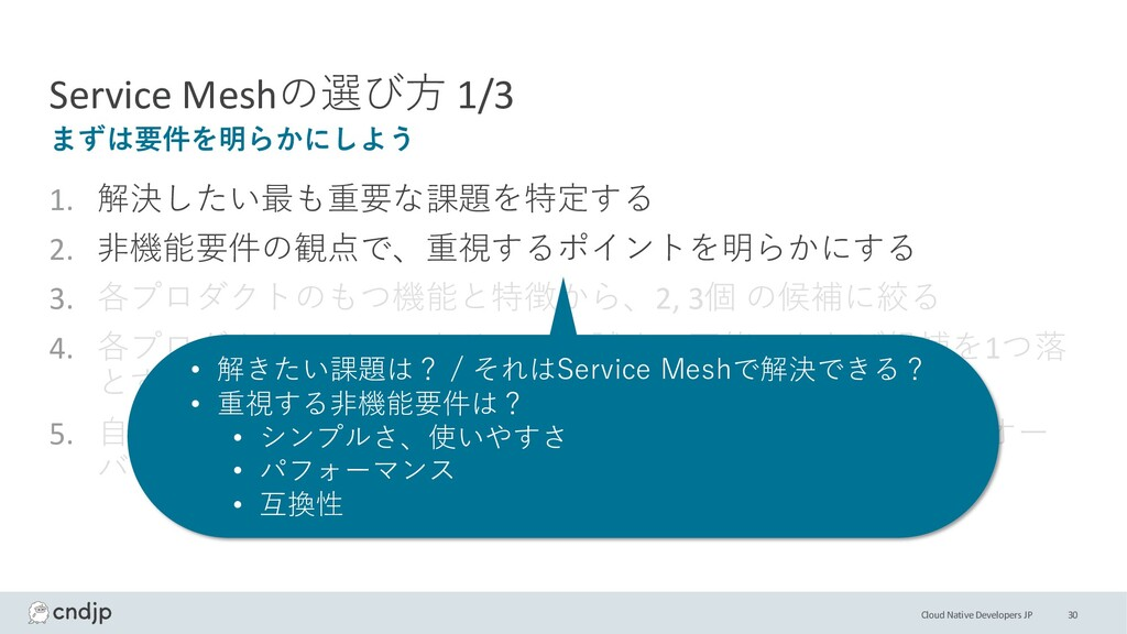 Cloud Native Developers JP Service Meshの選び⽅ 1/3...