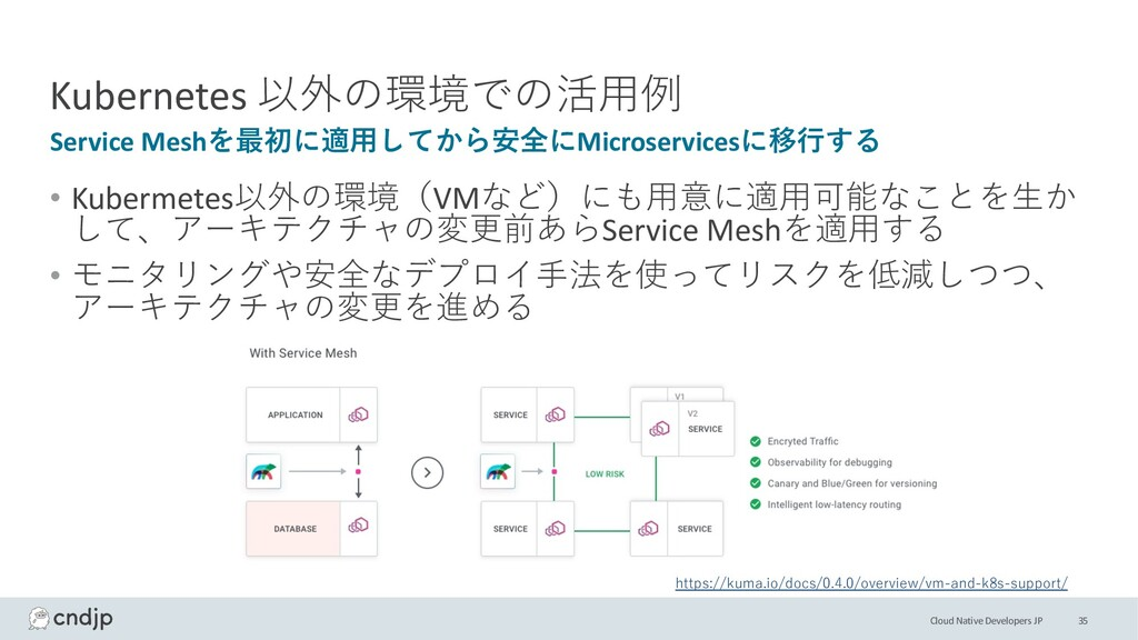 Cloud Native Developers JP Kubernetes 以外の環境での活⽤...
