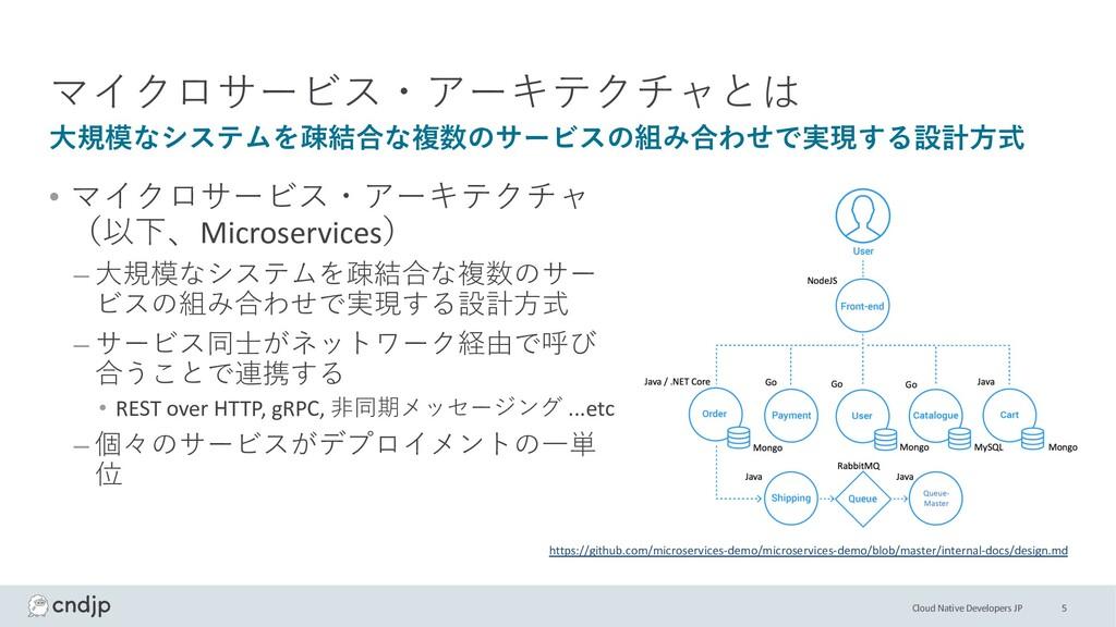 Cloud Native Developers JP マイクロサービス・アーキテクチャとは •...