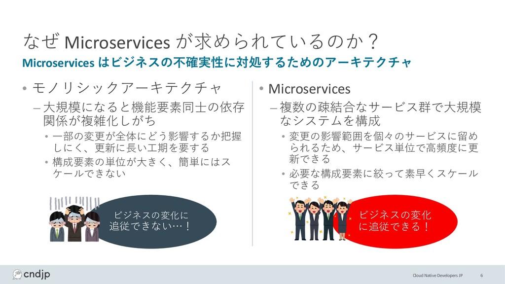 Cloud Native Developers JP ビジネスの変化 に追従できる! • モノ...