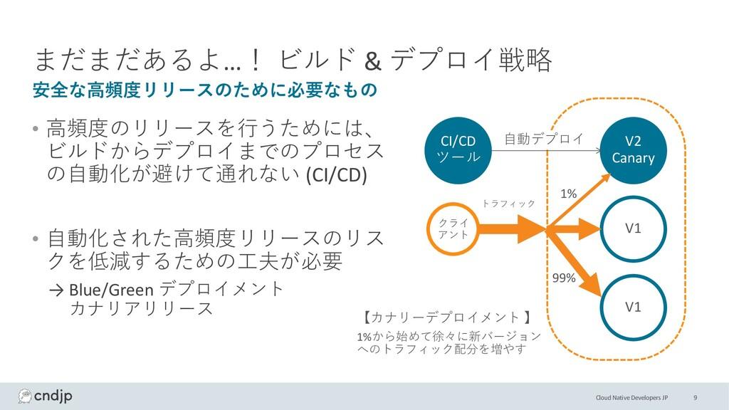 Cloud Native Developers JP まだまだあるよ…! ビルド & デプロイ...