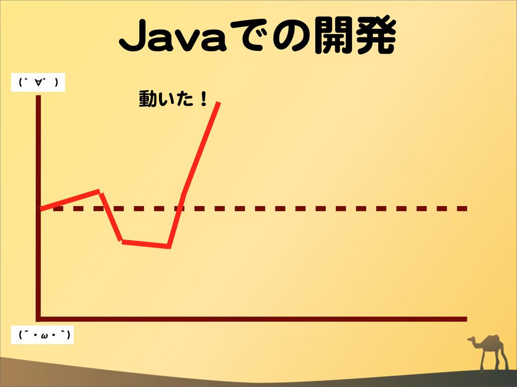 JJaavvaaでの開発 動いた! ((  ゜∀゜  )) ((´・ω・`))