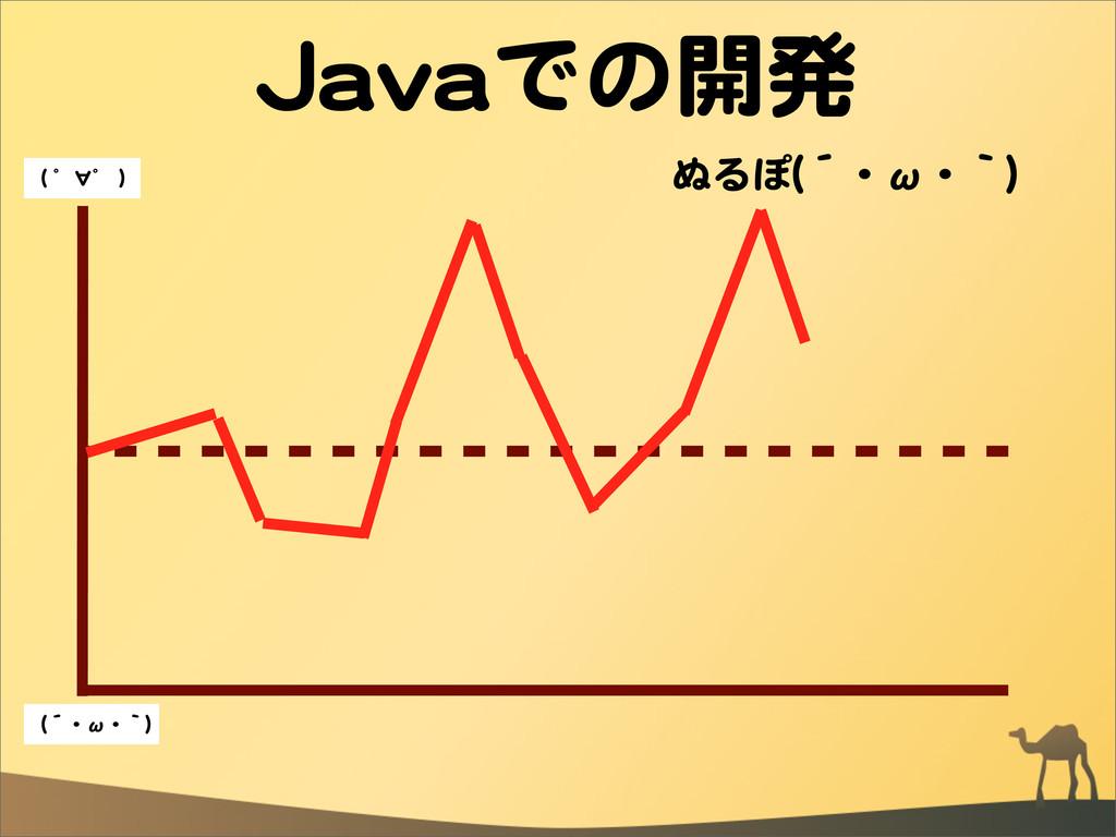 JJaavvaaでの開発 ぬるぽ((´・ω・`)) ((  ゜∀゜  )) ((´・ω・`))
