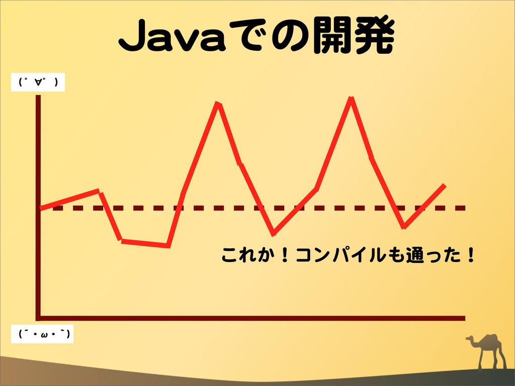 JJaavvaaでの開発 これか!コンパイルも通った! ((  ゜∀゜  )) ((´・ω・`...