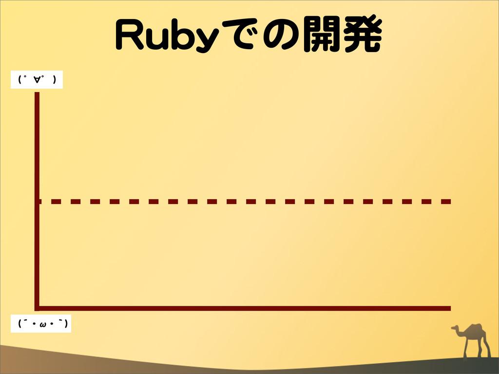 RRuubbyyでの開発 ((  ゜∀゜  )) ((´・ω・`))