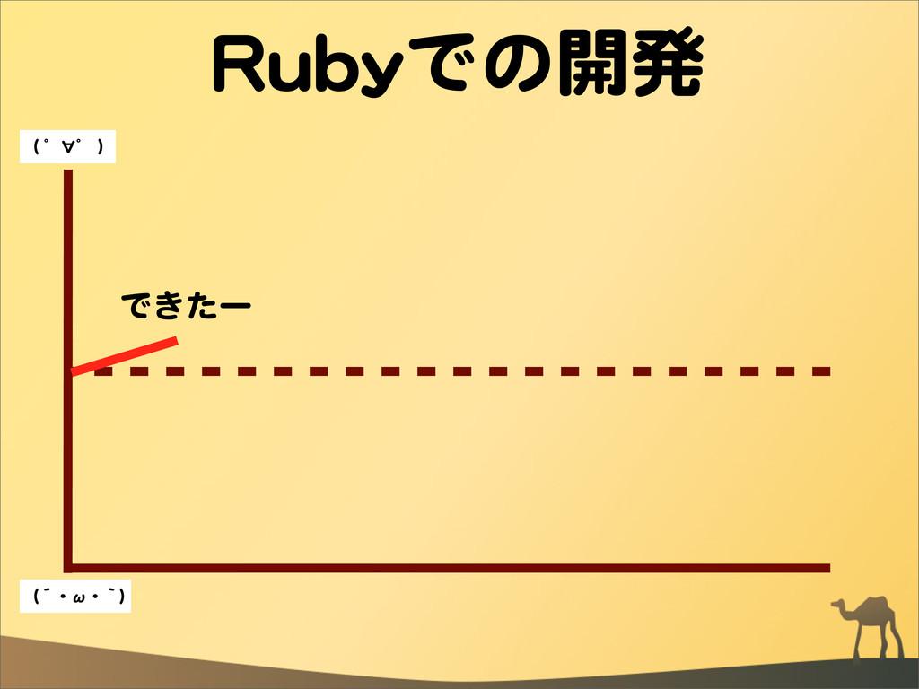 RRuubbyyでの開発 できたー ((  ゜∀゜  )) ((´・ω・`))