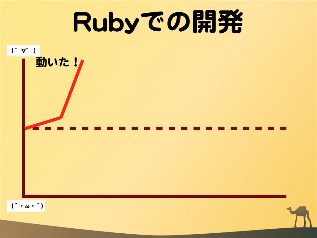 RRuubbyyでの開発 動いた! ((  ゜∀゜  )) ((´・ω・`))