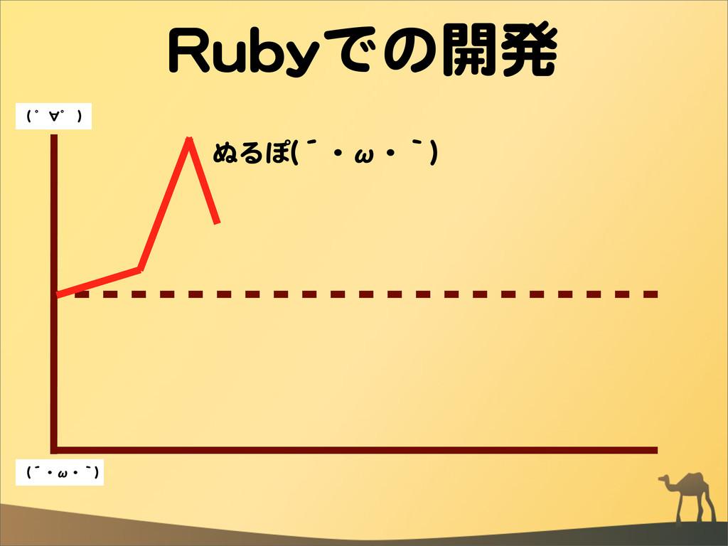 RRuubbyyでの開発 ぬるぽ((´・ω・`)) ((  ゜∀゜  )) ((´・ω・`))