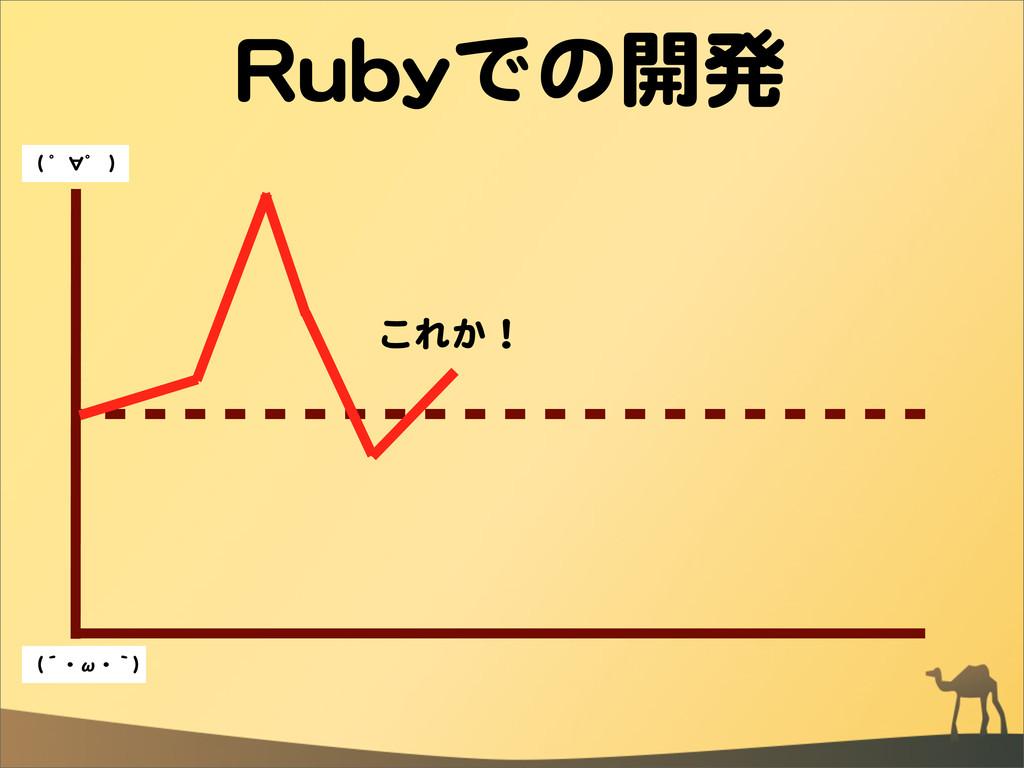 RRuubbyyでの開発 これか! ((  ゜∀゜  )) ((´・ω・`))
