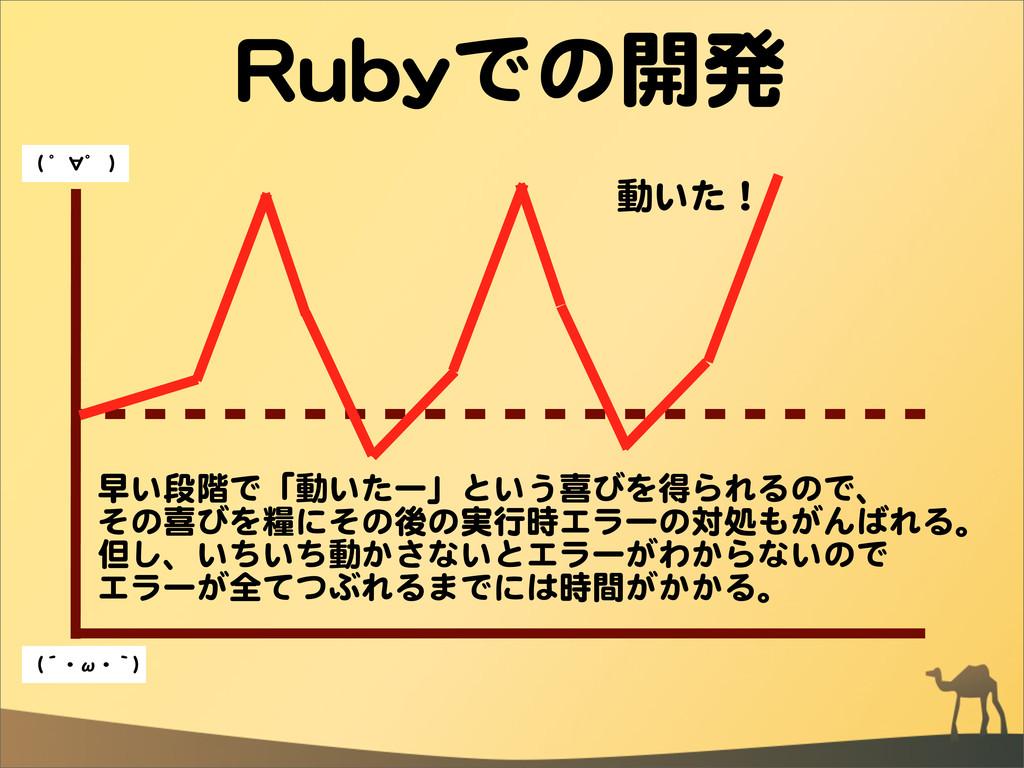 RRuubbyyでの開発 動いた! 早い段階で「動いたー」という喜びを得られるので、 その喜び...