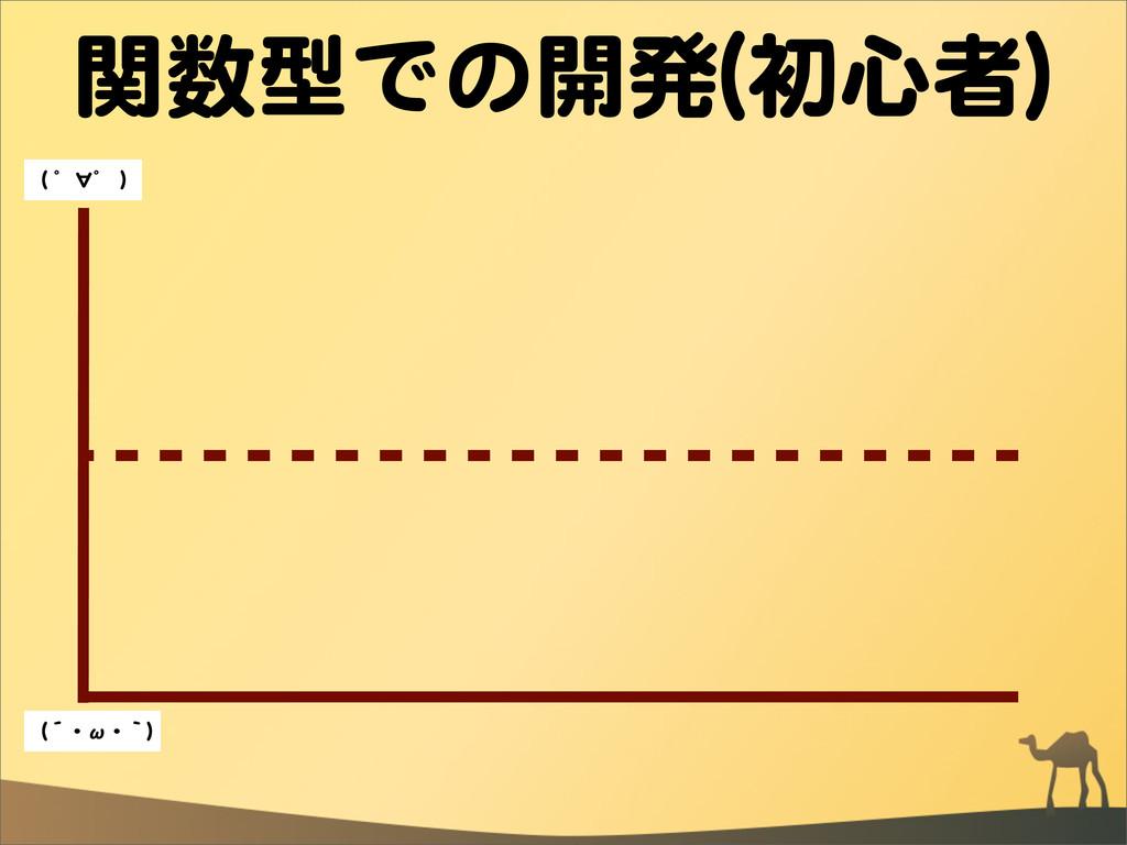 関数型での開発((初心者)) ((  ゜∀゜  )) ((´・ω・`))