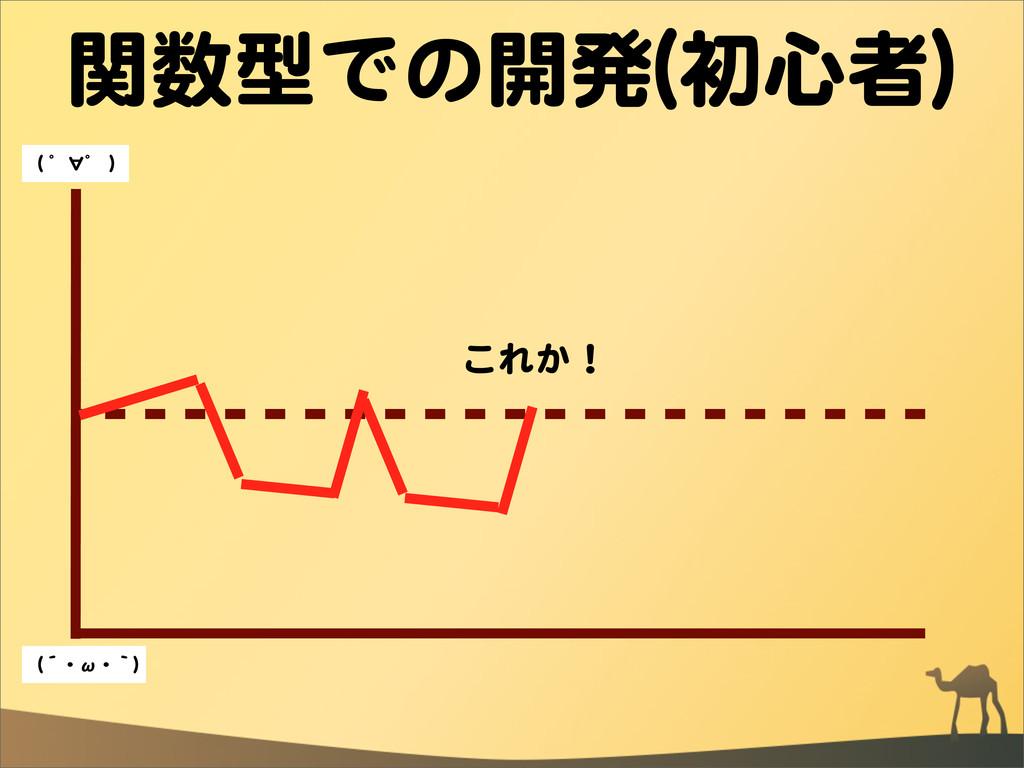 関数型での開発((初心者)) これか! ((  ゜∀゜  )) ((´・ω・`))