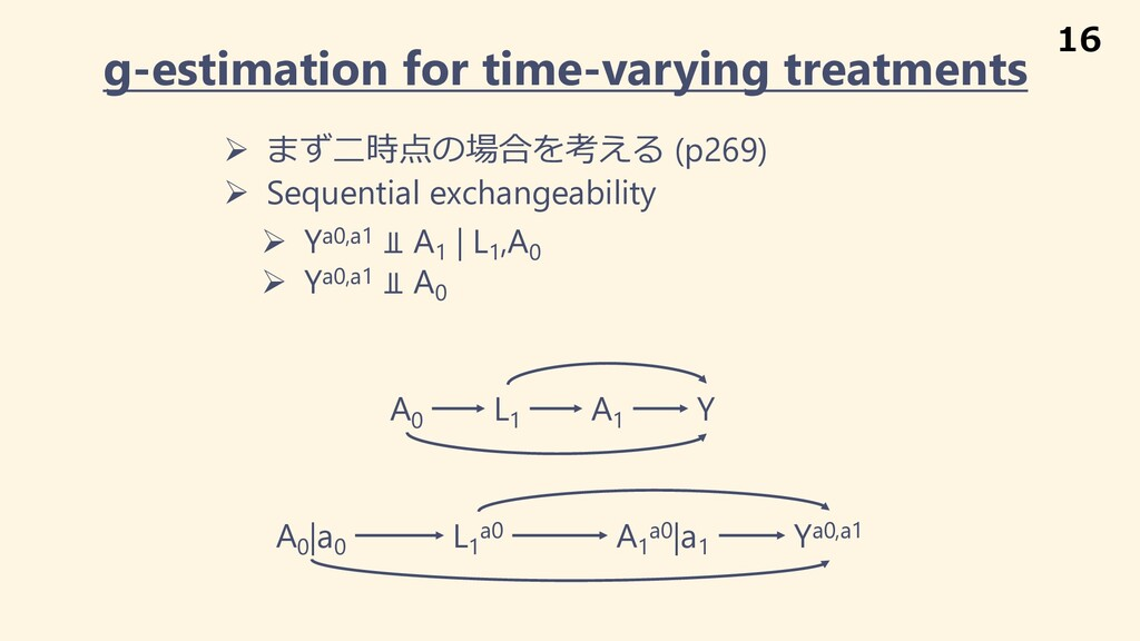 g-estimation for time-varying treatments Ø まず⼆時...