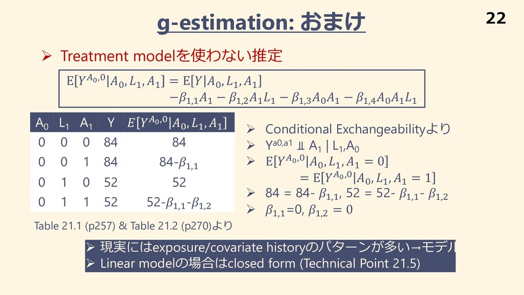 g-estimation: おまけ Ø Treatment modelを使わない推定 Ø Co...