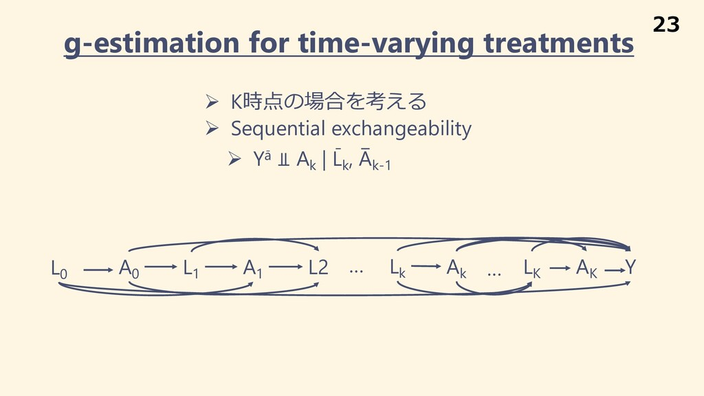 g-estimation for time-varying treatments Ø K時点の...