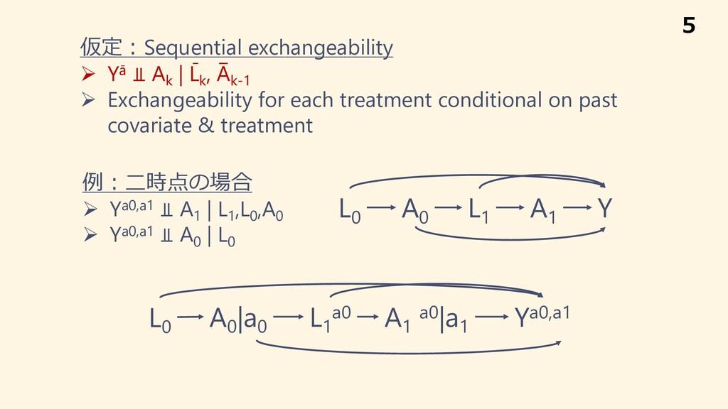 仮定︓Sequential exchangeability Ø Yā ⫫ Ak | L̄ k ...