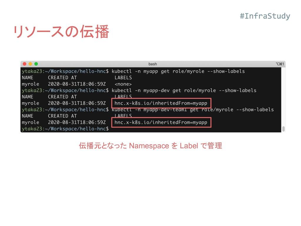 リソースの伝播 伝播元となった Namespace を Label で管理