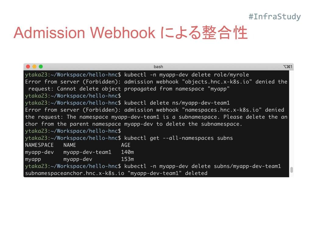 Admission Webhook による整合性