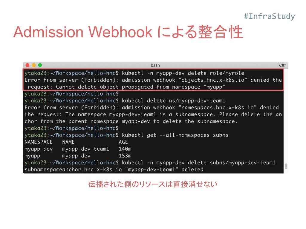 Admission Webhook による整合性 伝播された側のリソースは直接消せない