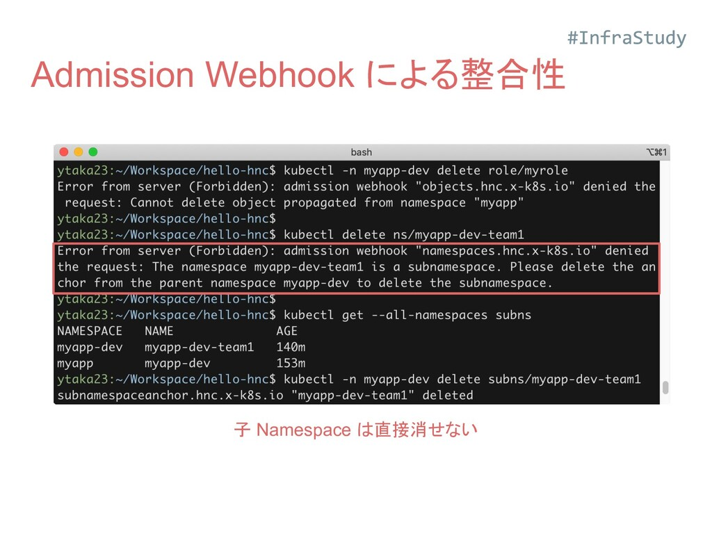 Admission Webhook による整合性 子 Namespace は直接消せない