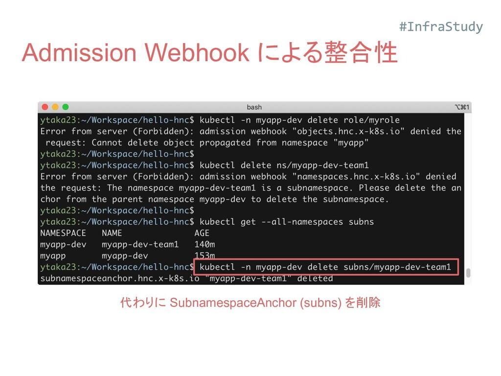 Admission Webhook による整合性 代わりに SubnamespaceAncho...