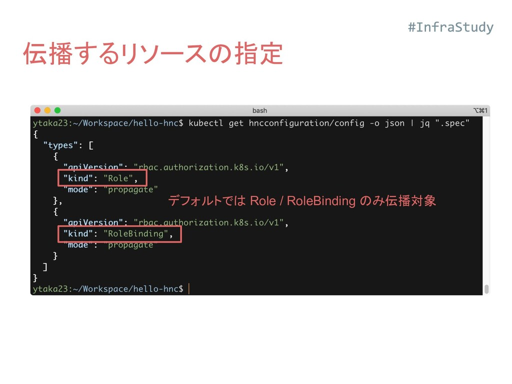 伝播するリソースの指定 デフォルトでは Role / RoleBinding のみ伝播対象