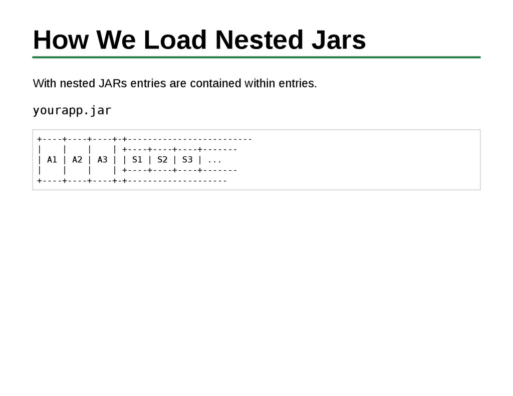 How We Load Nested Jars With nested JARs entrie...