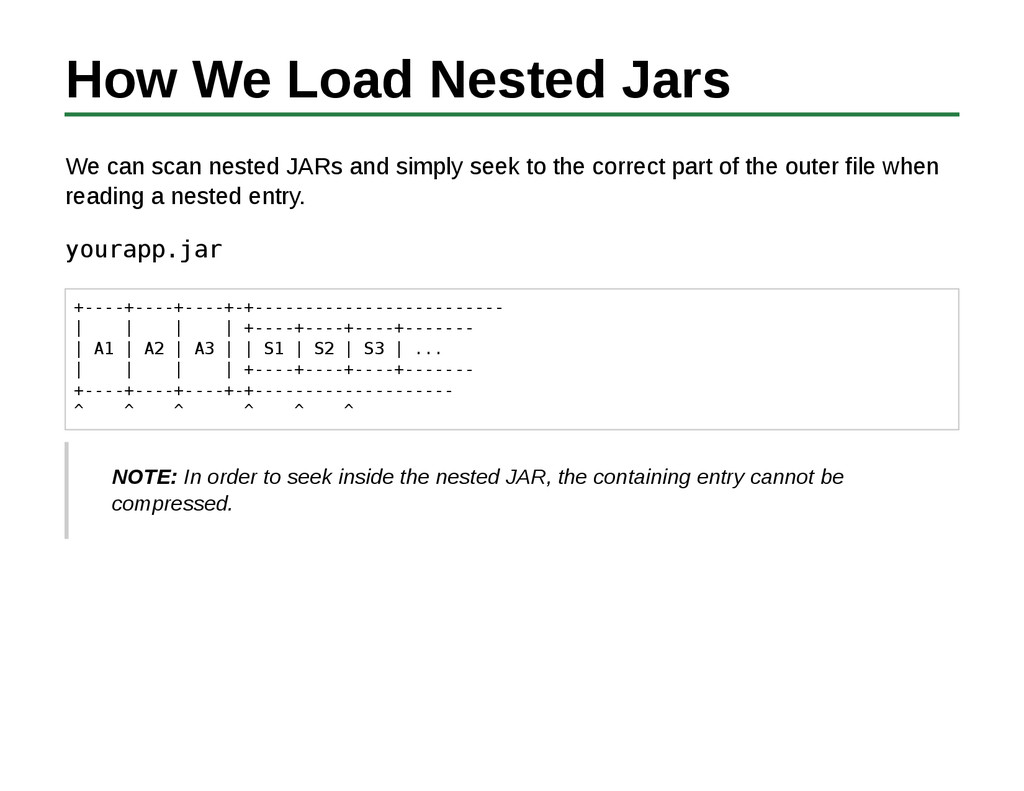 How We Load Nested Jars We can scan nested JARs...