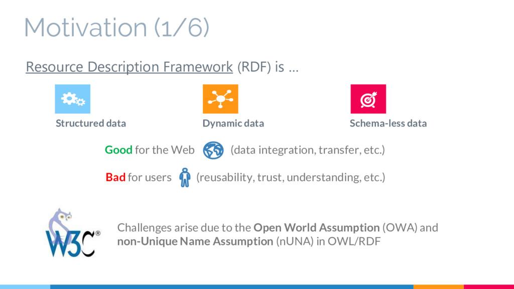 Structured data Dynamic data Schema-less data R...