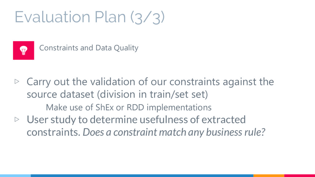 Evaluation Plan (3/3) ▷ Carry out the validatio...