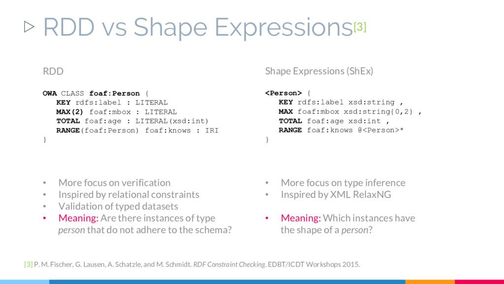 ▷ RDD vs Shape Expressions[3] [3] P. M. Fischer...