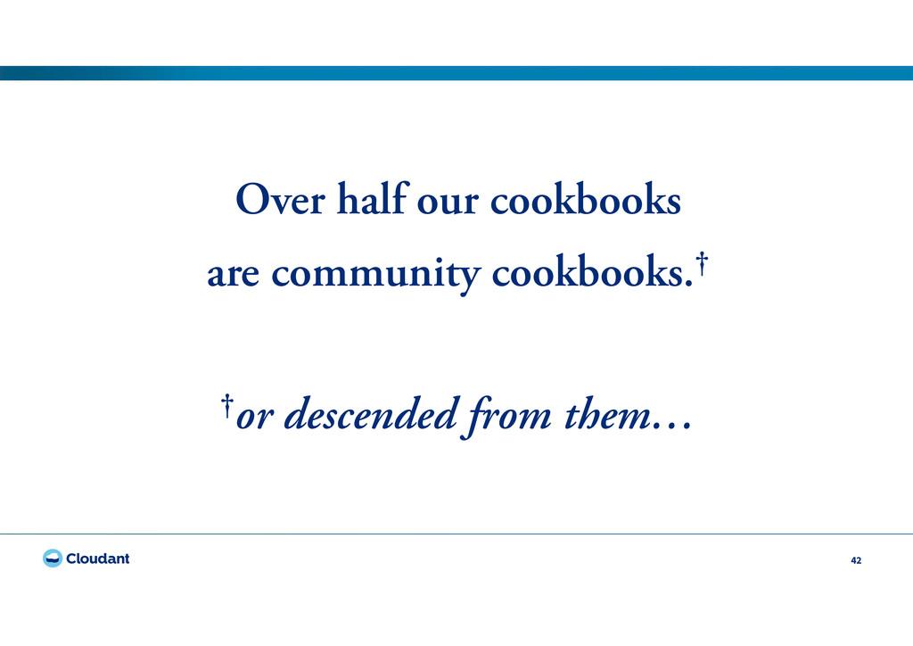 42 Over half our cookbooks are community cookbo...